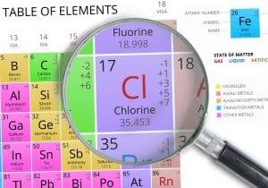 cloro, cloro libre, el cloro mata las algas, Cl2