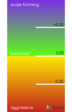 LSI GRADIENT, orenda LSI, langelier saturation index