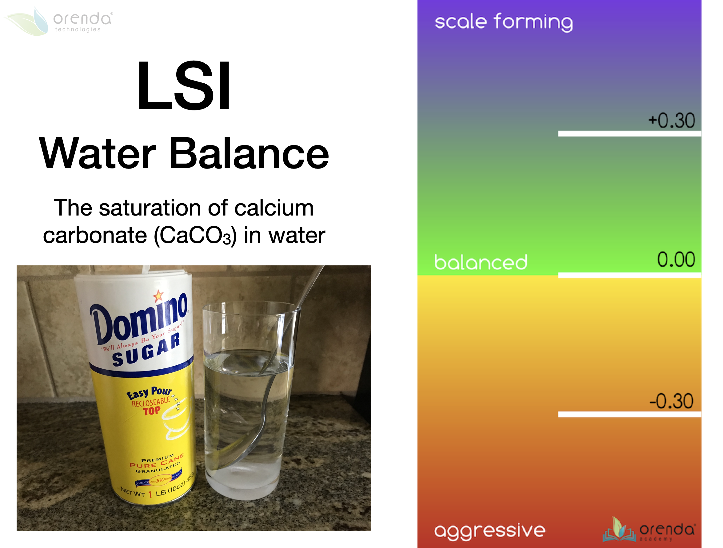 LSI gradient and sugar water, langelier saturation index explained, LSI definition
