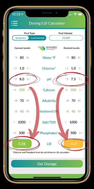 contain pH Orenda App screenshot