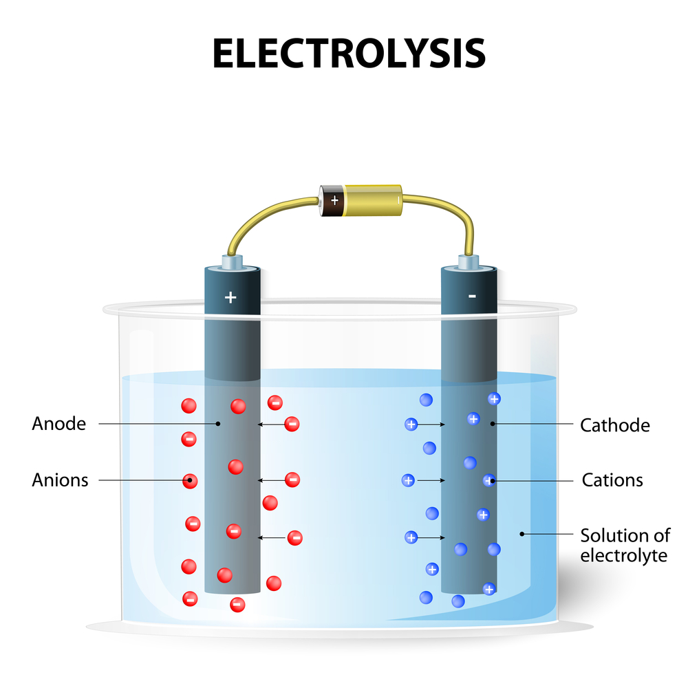 electrolysis, shutterstock, anode and cathode, saltwater pool