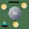 molecule ammonia, ammonia molecule, urea, ammonia in water, combined chlorine, orenda chloramine, chloramines