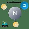 molecule monochloramine, mono-chloramine, chloramines, combined chlorine, orenda