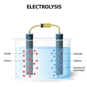 saltwater pool, salt pool, salt generator, sodium hydroxide, electrolysis, high pH in pool, salt chlorine