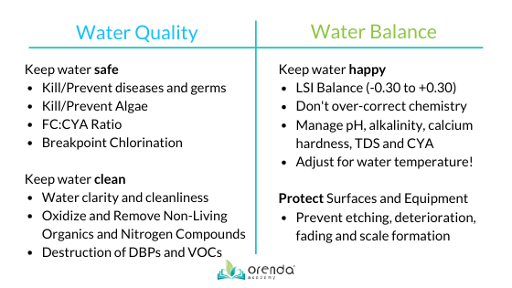 water quality vs balance